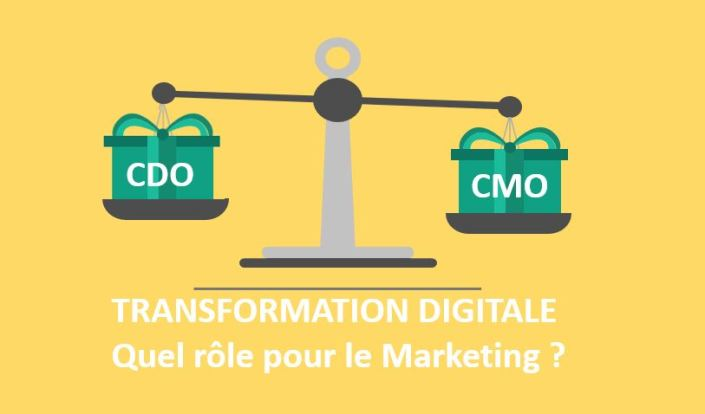 transformation-digitale-pme-quel-role-pour-le-marketing